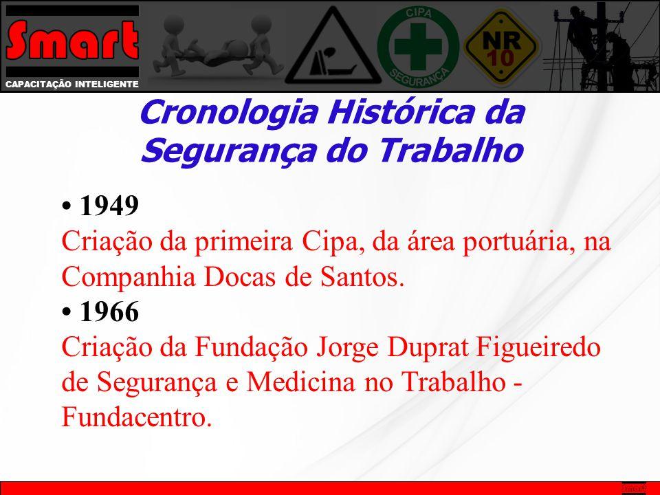• 1949 Criação da primeira Cipa, da área portuária, na Companhia Docas de Santos.