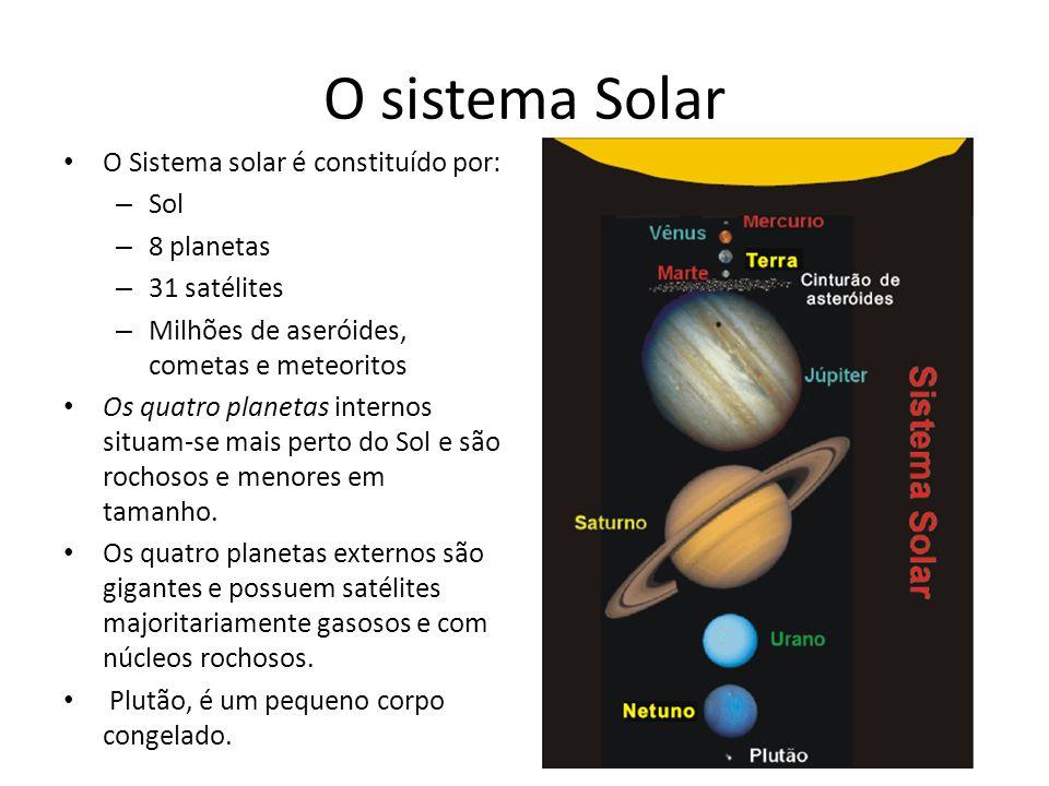 O sistema Solar O Sistema solar é constituído por: Sol 8 planetas