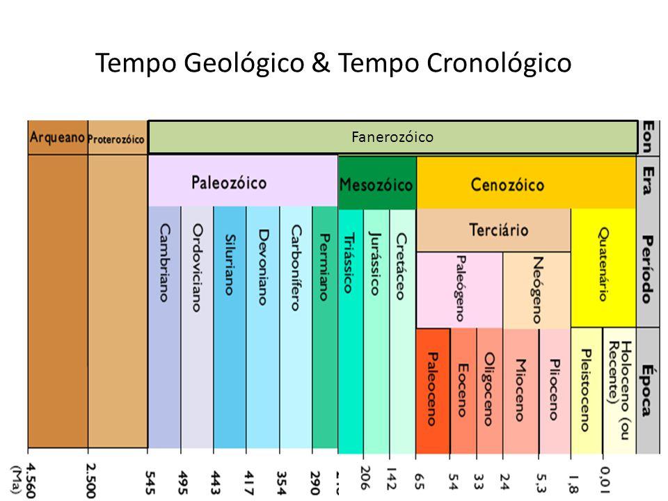 Tempo Geológico & Tempo Cronológico