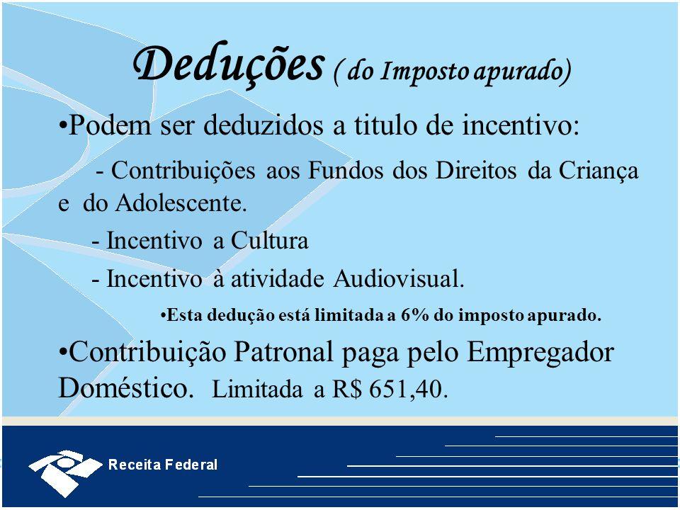 Deduções ( do Imposto apurado)