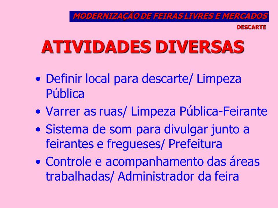 ATIVIDADES DIVERSAS Definir local para descarte/ Limpeza Pública
