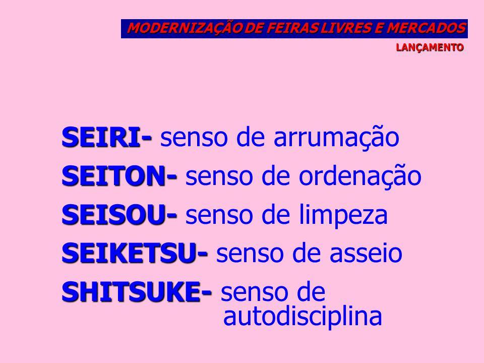 SEIRI- senso de arrumação SEITON- senso de ordenação
