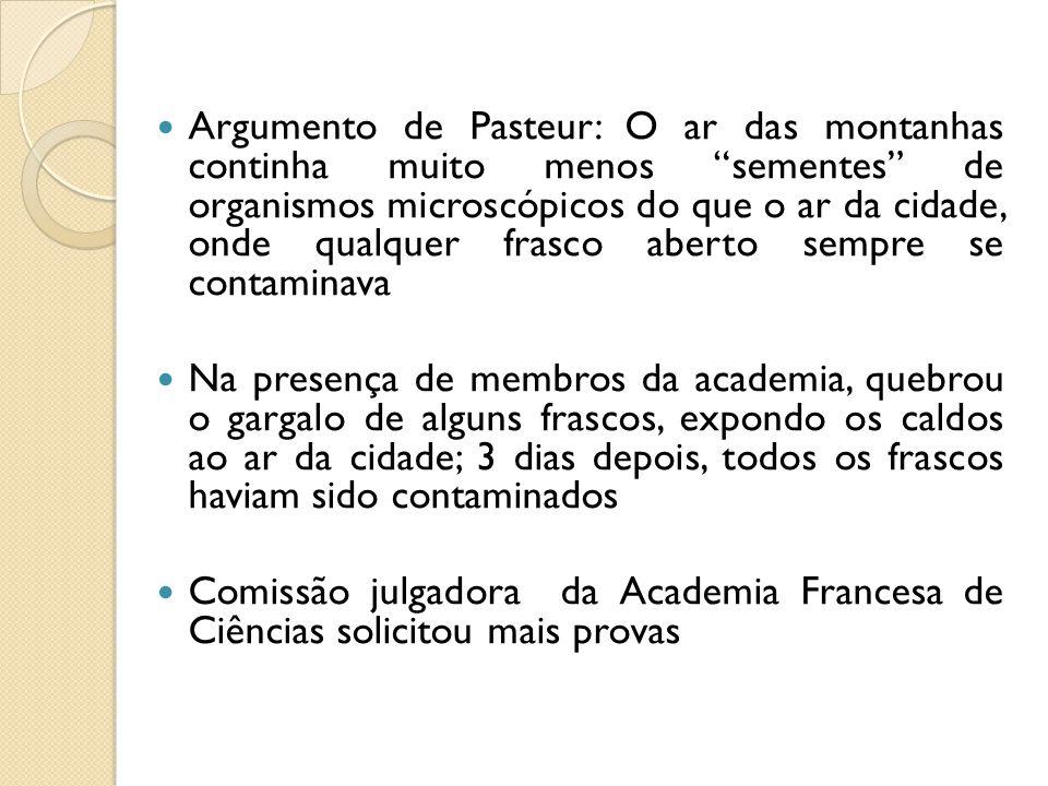 Argumento de Pasteur: O ar das montanhas continha muito menos sementes de organismos microscópicos do que o ar da cidade, onde qualquer frasco aberto sempre se contaminava