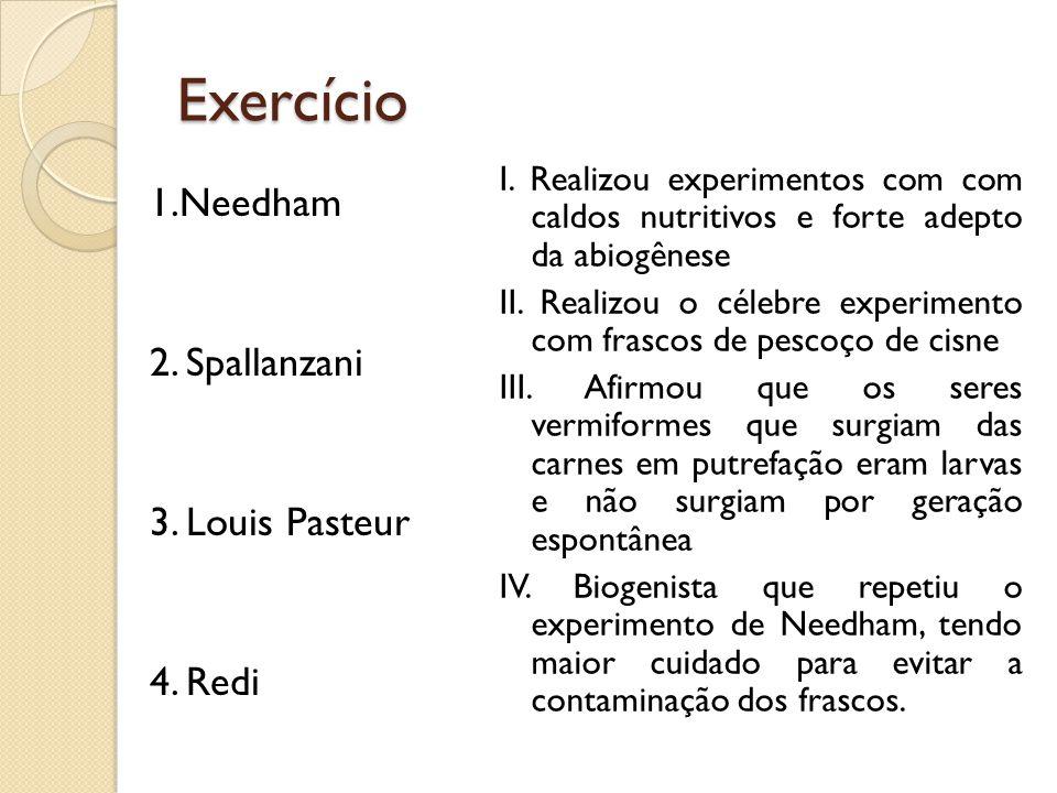 Exercício 1.Needham 2. Spallanzani 3. Louis Pasteur 4. Redi