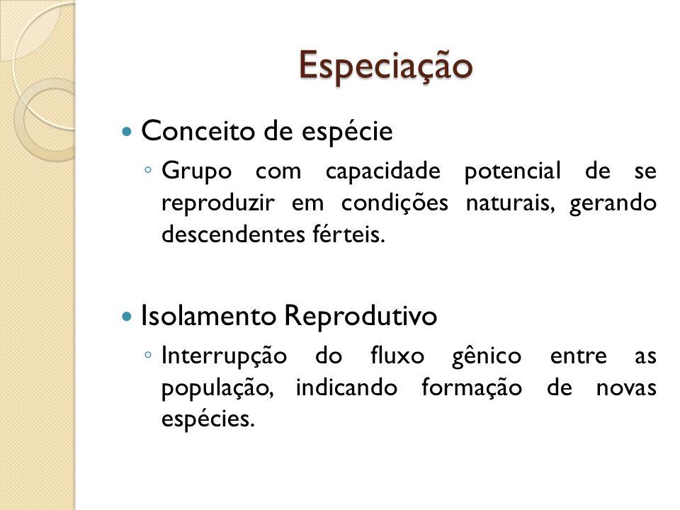 Especiação Conceito de espécie Isolamento Reprodutivo