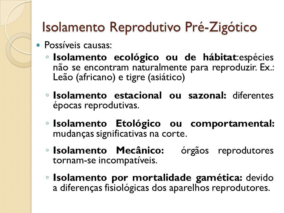 Isolamento Reprodutivo Pré-Zigótico