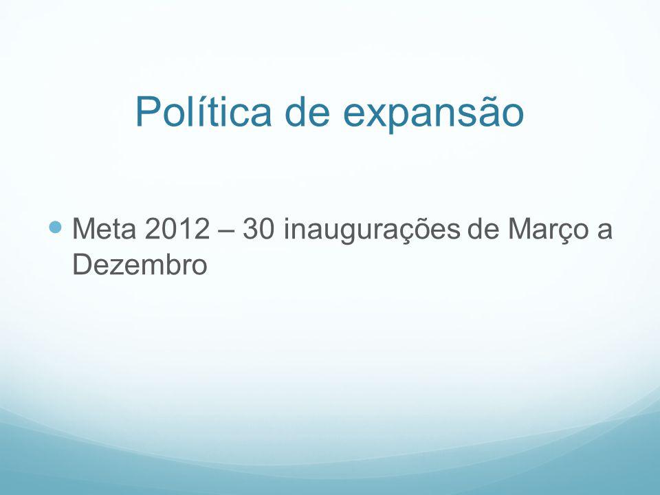 Política de expansão Meta 2012 – 30 inaugurações de Março a Dezembro