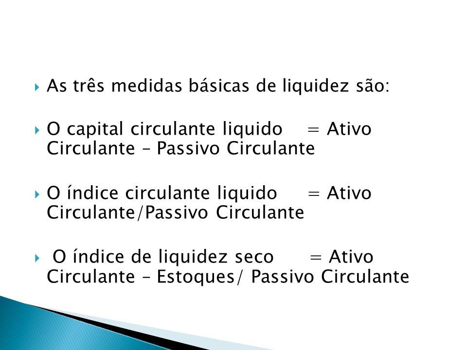 O capital circulante liquido = Ativo Circulante – Passivo Circulante