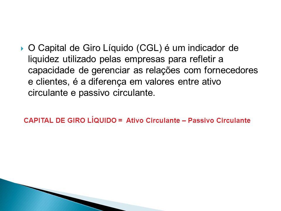 CAPITAL DE GIRO LÍQUIDO = Ativo Circulante – Passivo Circulante