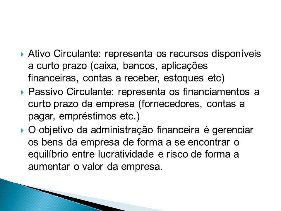 Ativo Circulante: representa os recursos disponíveis a curto prazo (caixa, bancos, aplicações financeiras, contas a receber, estoques etc)