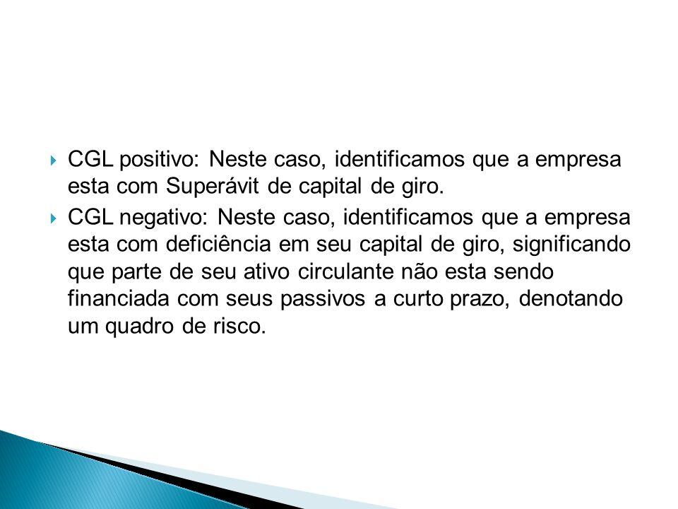 CGL positivo: Neste caso, identificamos que a empresa esta com Superávit de capital de giro.