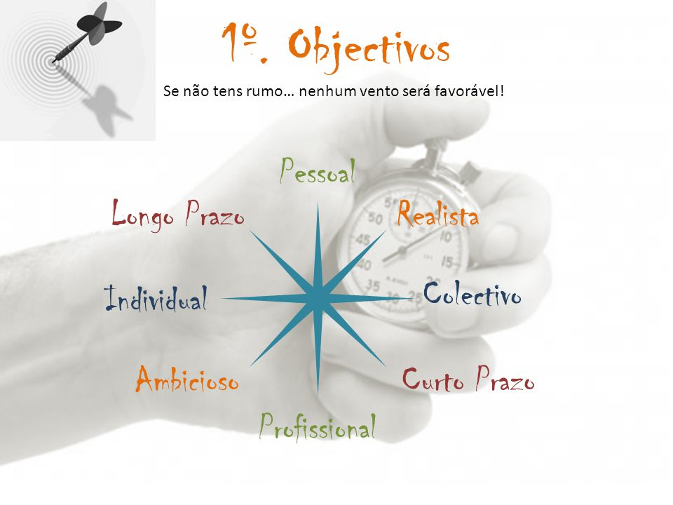 1º. Objectivos Pessoal Longo Prazo Realista Colectivo Individual