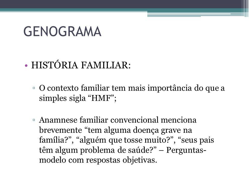 GENOGRAMA HISTÓRIA FAMILIAR: