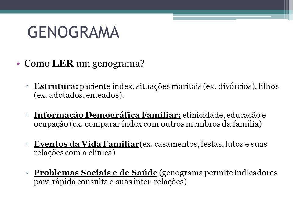 GENOGRAMA Como LER um genograma