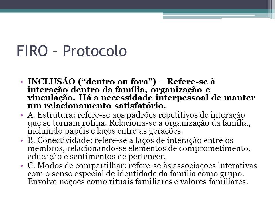 FIRO – Protocolo
