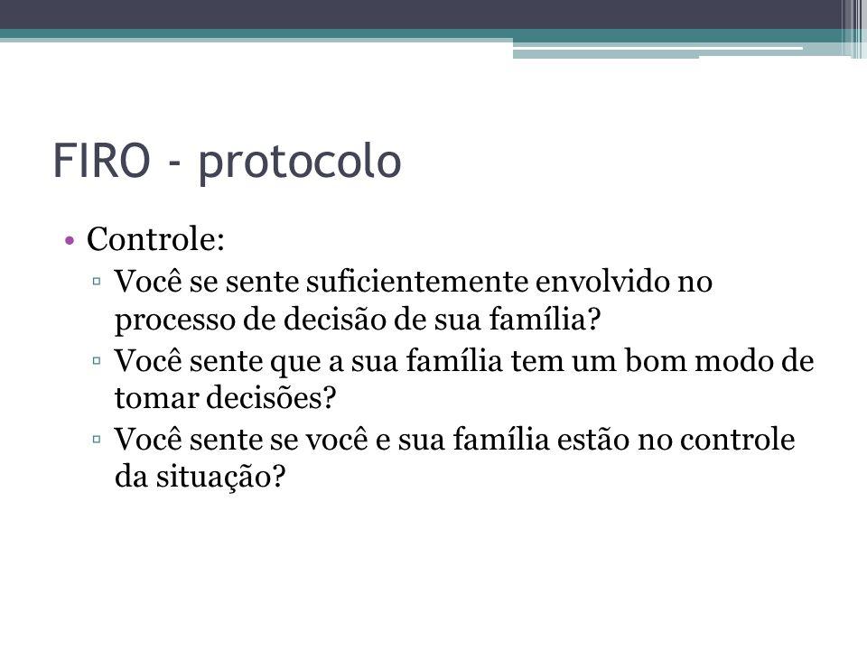 FIRO - protocolo Controle:
