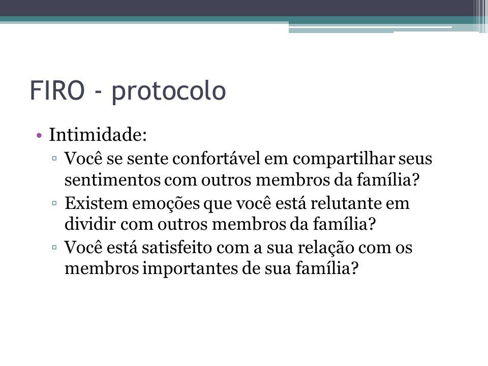 FIRO - protocolo Intimidade: