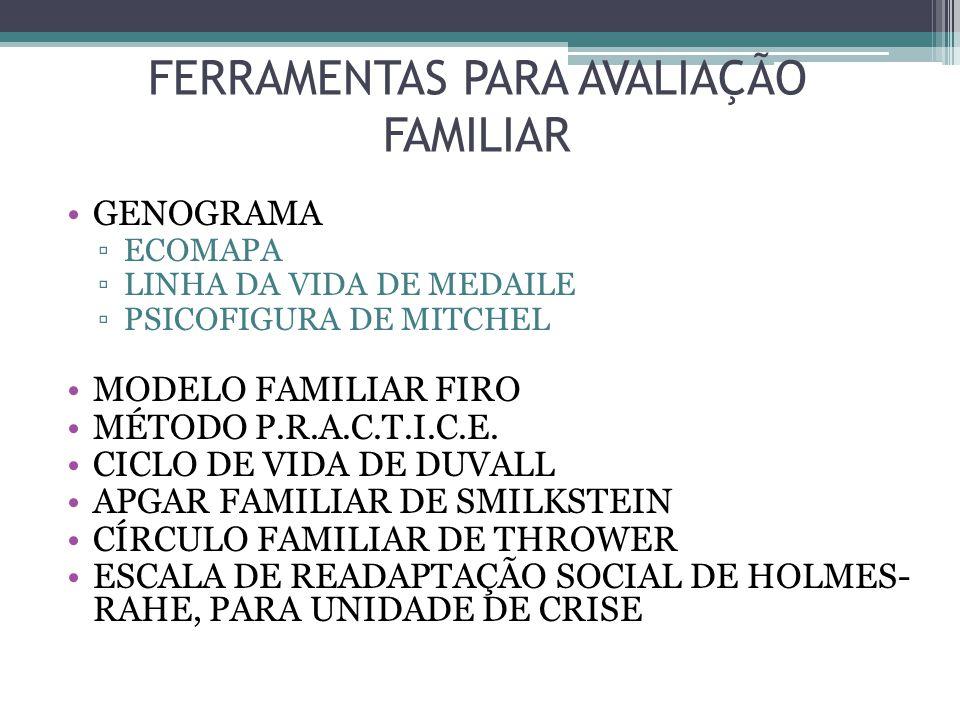 FERRAMENTAS PARA AVALIAÇÃO FAMILIAR