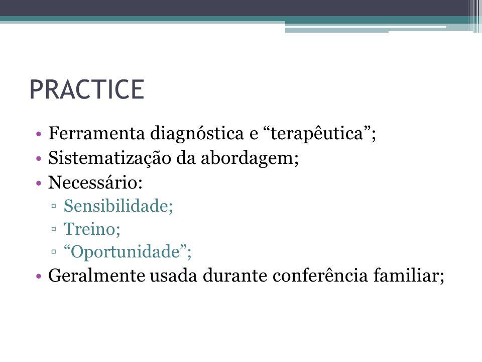 PRACTICE Ferramenta diagnóstica e terapêutica ;