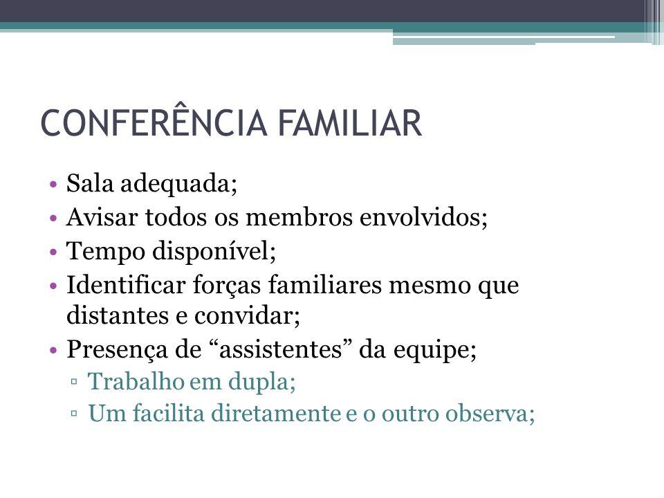 CONFERÊNCIA FAMILIAR Sala adequada;