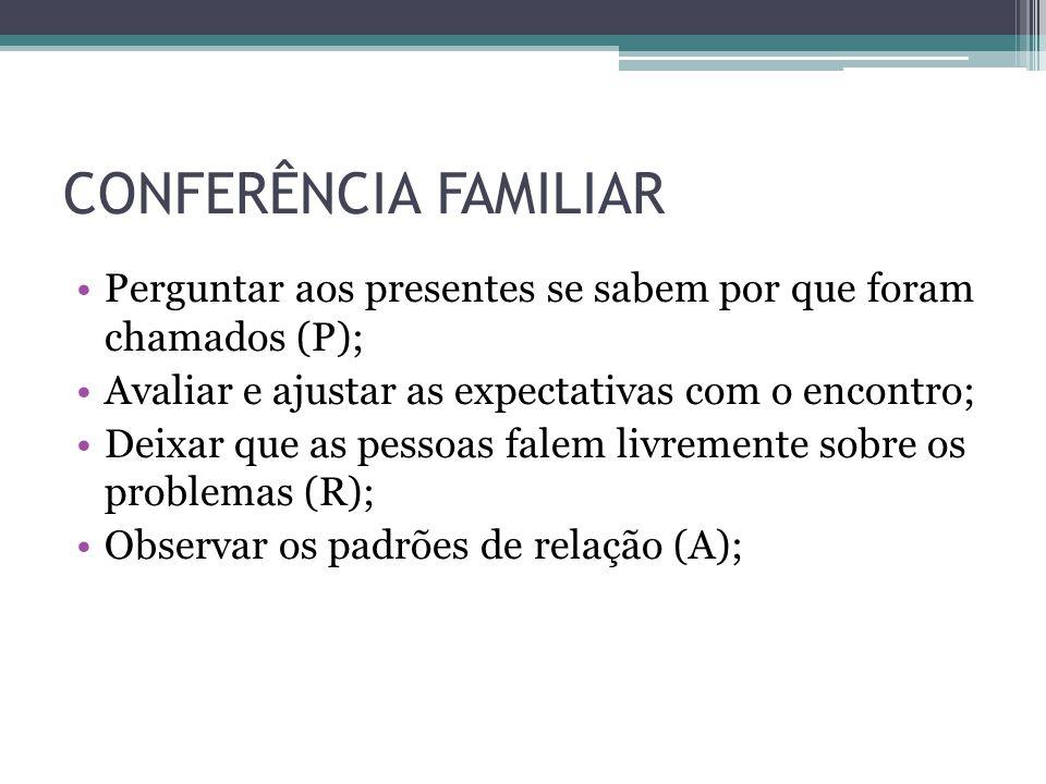 CONFERÊNCIA FAMILIAR Perguntar aos presentes se sabem por que foram chamados (P); Avaliar e ajustar as expectativas com o encontro;