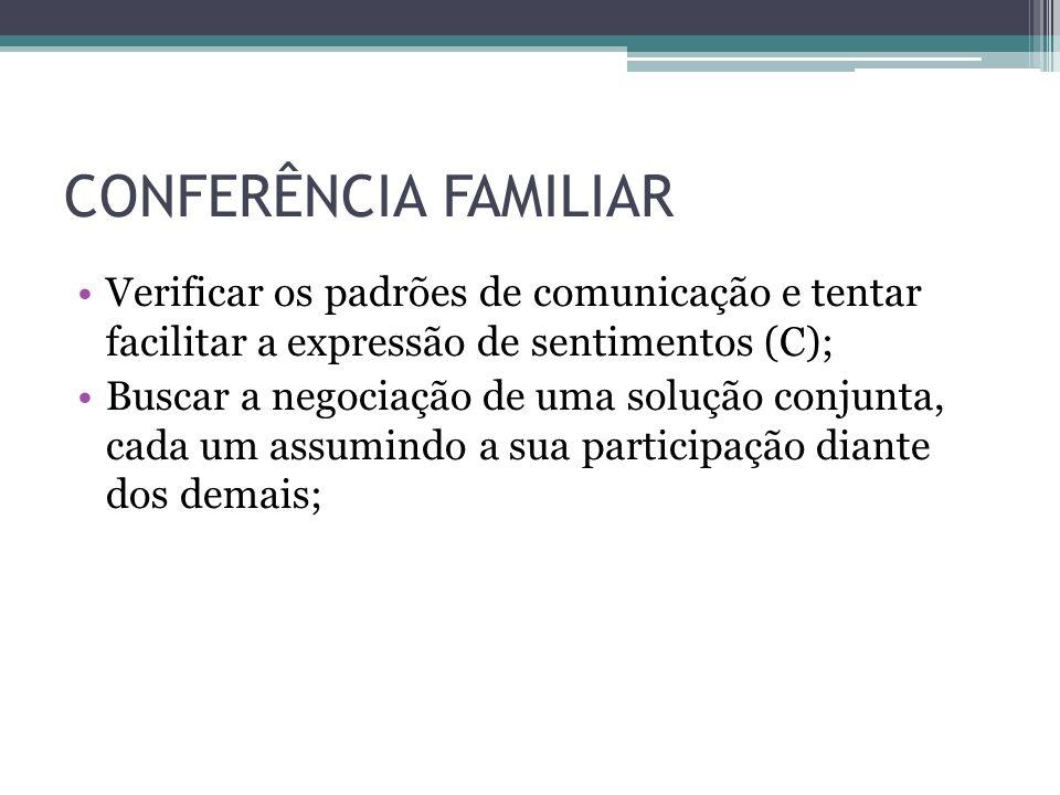 CONFERÊNCIA FAMILIAR Verificar os padrões de comunicação e tentar facilitar a expressão de sentimentos (C);