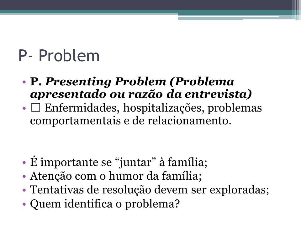 P- Problem P. Presenting Problem (Problema apresentado ou razão da entrevista)