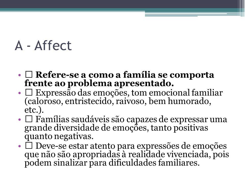 A - Affect  Refere-se a como a família se comporta frente ao problema apresentado.