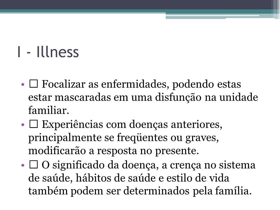 I - Illness  Focalizar as enfermidades, podendo estas estar mascaradas em uma disfunção na unidade familiar.