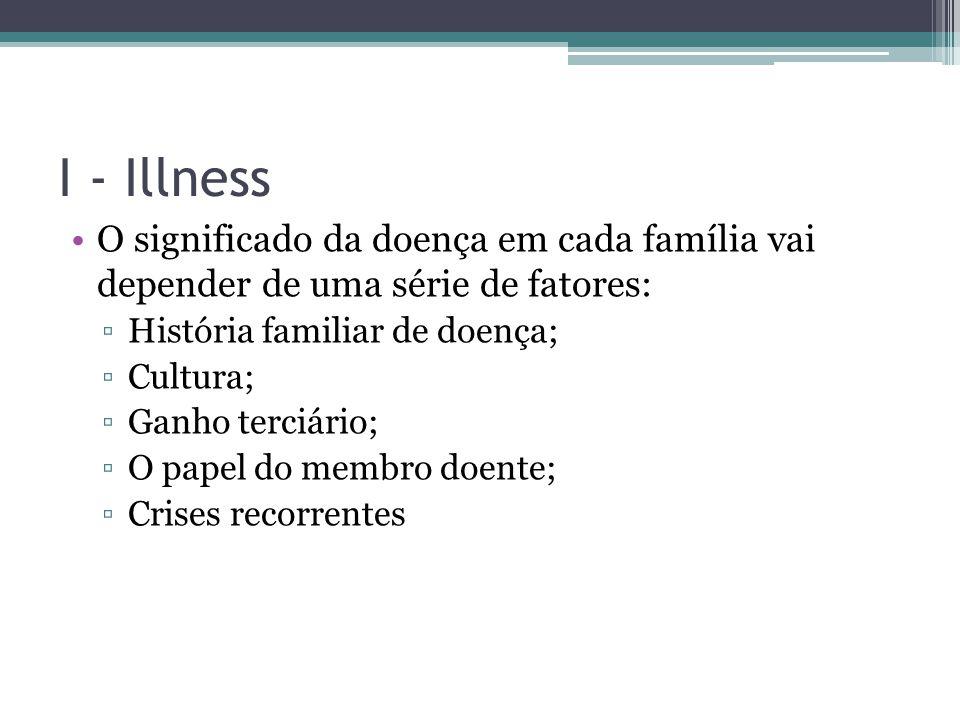 I - Illness O significado da doença em cada família vai depender de uma série de fatores: História familiar de doença;