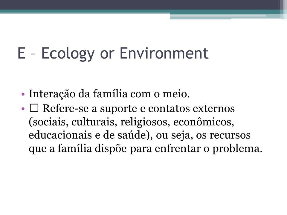 E – Ecology or Environment