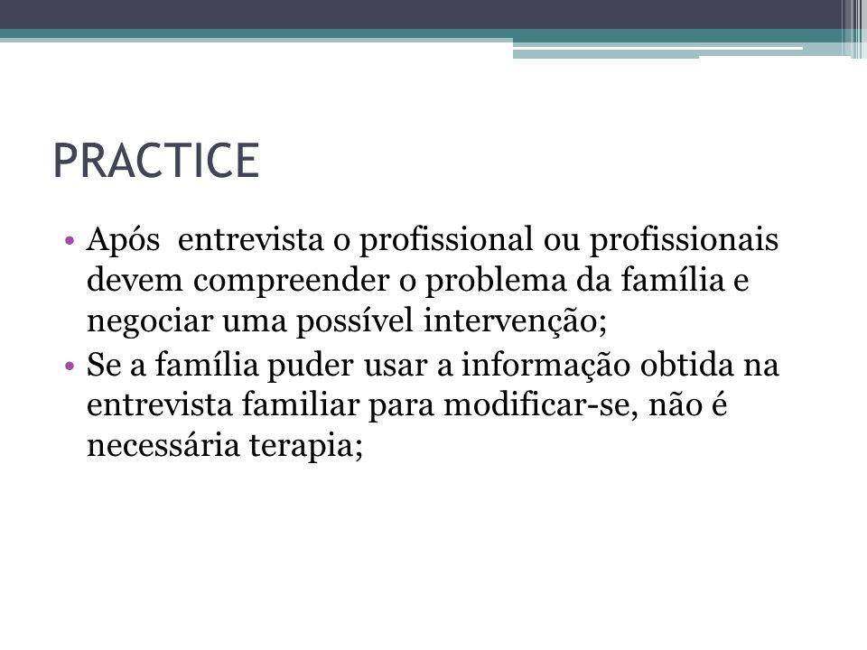 PRACTICE Após entrevista o profissional ou profissionais devem compreender o problema da família e negociar uma possível intervenção;