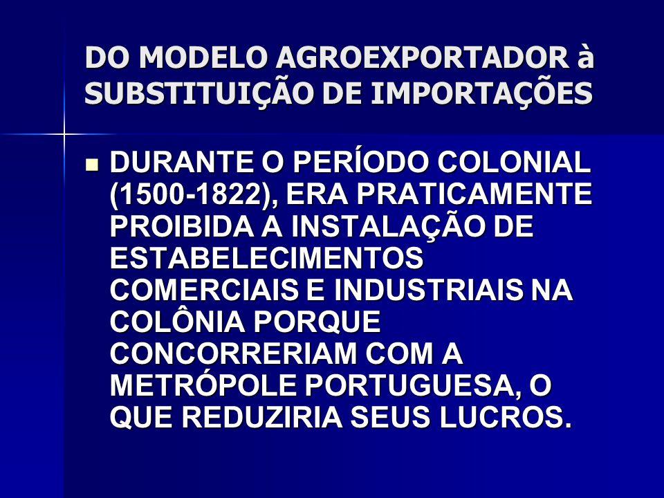 DO MODELO AGROEXPORTADOR à SUBSTITUIÇÃO DE IMPORTAÇÕES
