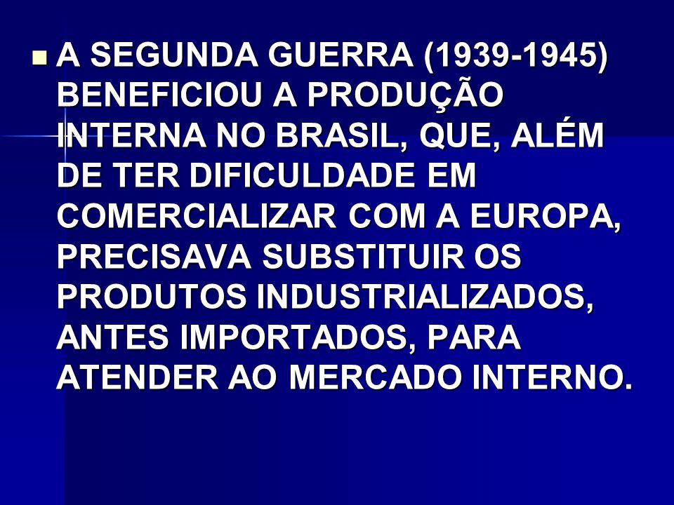 A SEGUNDA GUERRA (1939-1945) BENEFICIOU A PRODUÇÃO INTERNA NO BRASIL, QUE, ALÉM DE TER DIFICULDADE EM COMERCIALIZAR COM A EUROPA, PRECISAVA SUBSTITUIR OS PRODUTOS INDUSTRIALIZADOS, ANTES IMPORTADOS, PARA ATENDER AO MERCADO INTERNO.