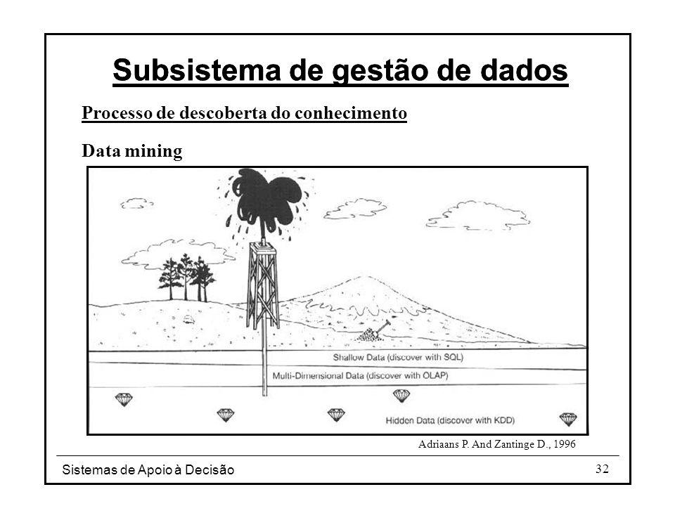Subsistema de gestão de dados Subsistema de gestão de dados