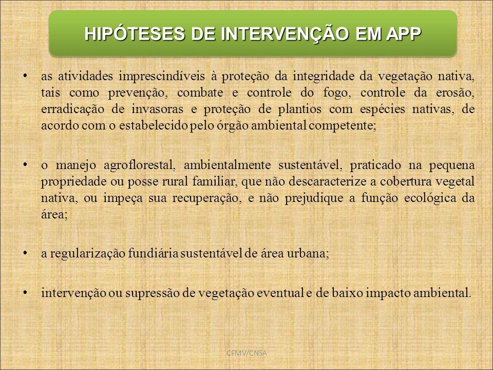 HIPÓTESES DE INTERVENÇÃO EM APP
