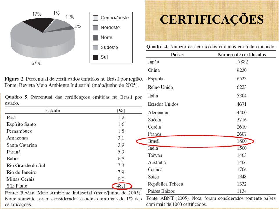 CERTIFICAÇÕES CFMV/CNSA