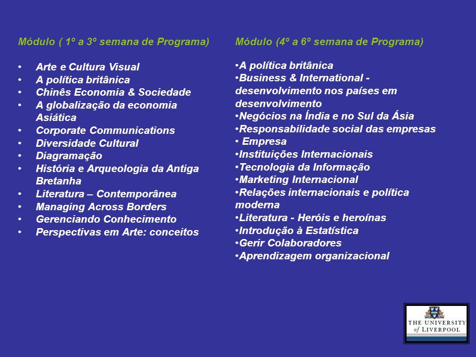 Módulo ( 1º a 3º semana de Programa)