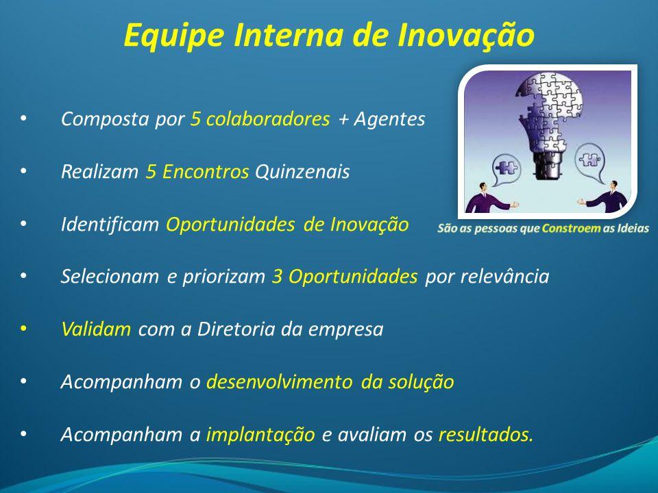 Equipe Interna de Inovação São as pessoas que Constroem as Ideias