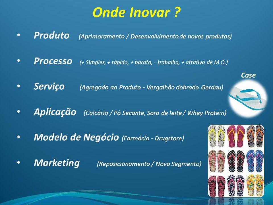 Onde Inovar Produto (Aprimoramento / Desenvolvimento de novos produtos)