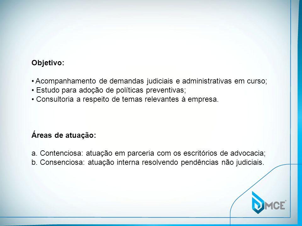 Objetivo: Acompanhamento de demandas judiciais e administrativas em curso; Estudo para adoção de políticas preventivas;