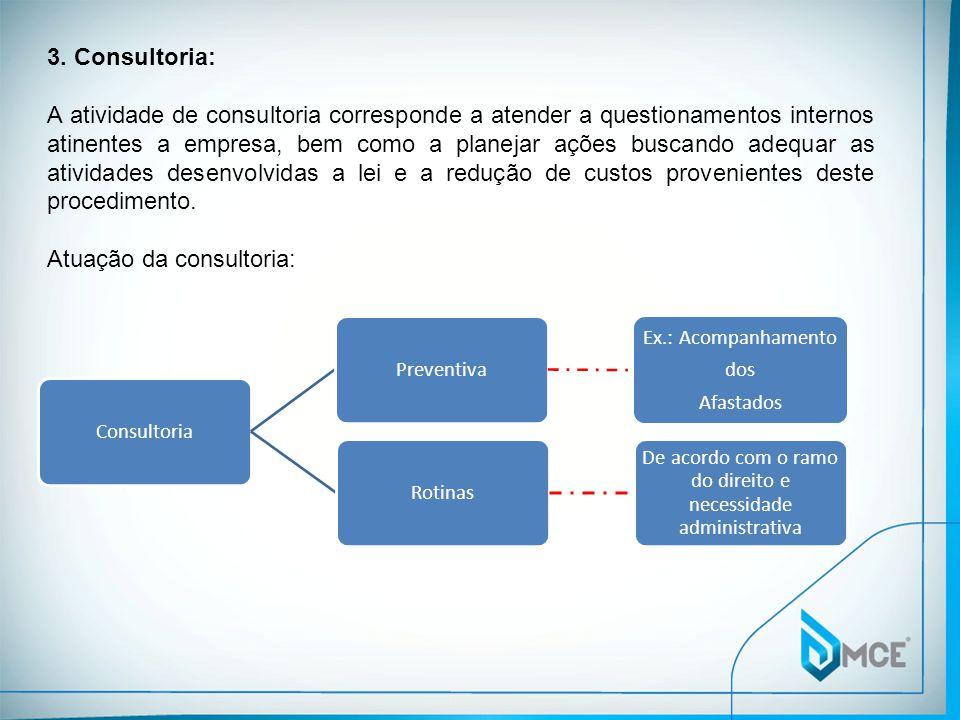 De acordo com o ramo do direito e necessidade administrativa