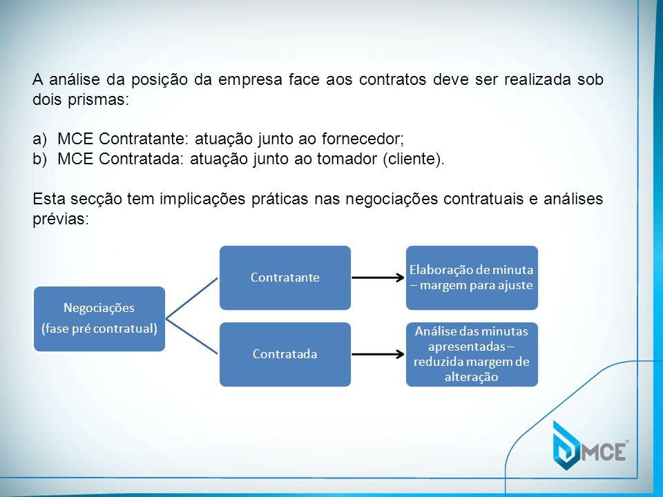 MCE Contratante: atuação junto ao fornecedor;