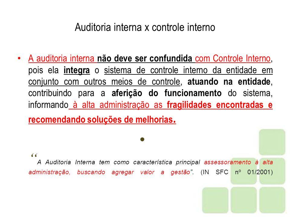 Auditoria interna x controle interno