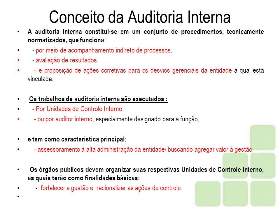 Conceito da Auditoria Interna