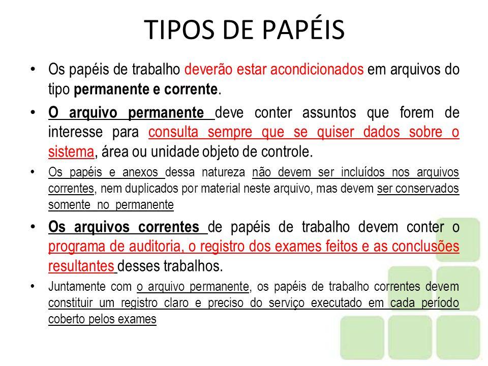 TIPOS DE PAPÉIS Os papéis de trabalho deverão estar acondicionados em arquivos do tipo permanente e corrente.