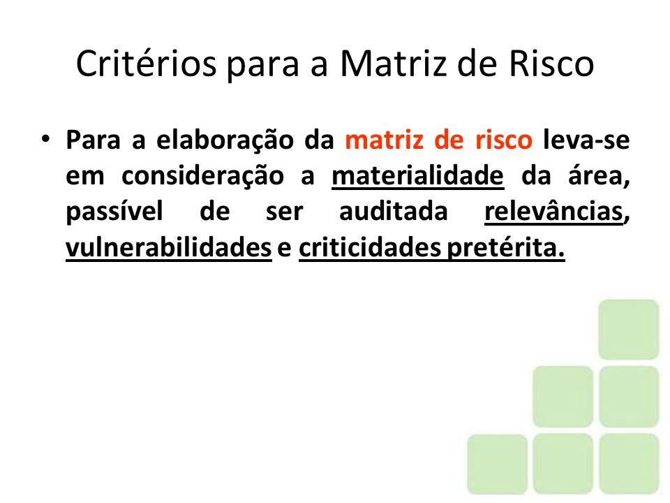 Critérios para a Matriz de Risco