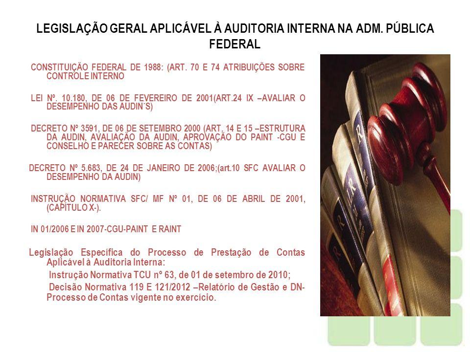 LEGISLAÇÃO GERAL APLICÁVEL À AUDITORIA INTERNA NA ADM. PÚBLICA FEDERAL