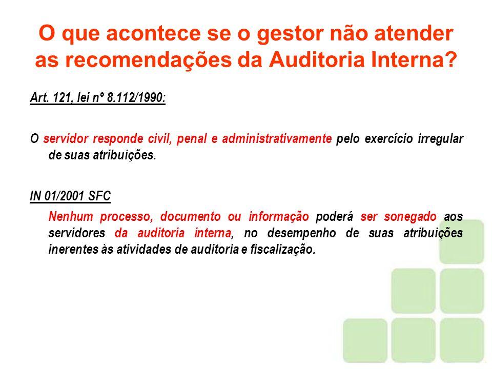 O que acontece se o gestor não atender as recomendações da Auditoria Interna