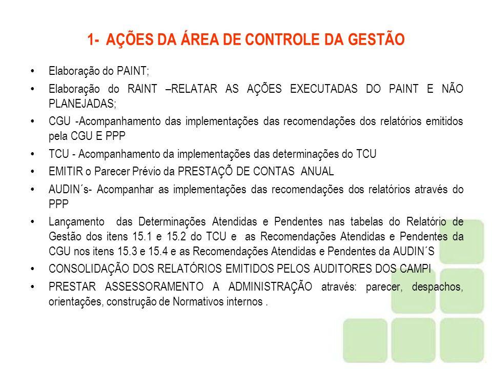 1- AÇÕES DA ÁREA DE CONTROLE DA GESTÃO